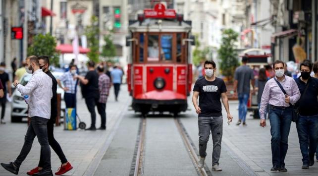 Türkiye'de son 24 saatte 918 yeni COVID-19 vakası tespit edildi